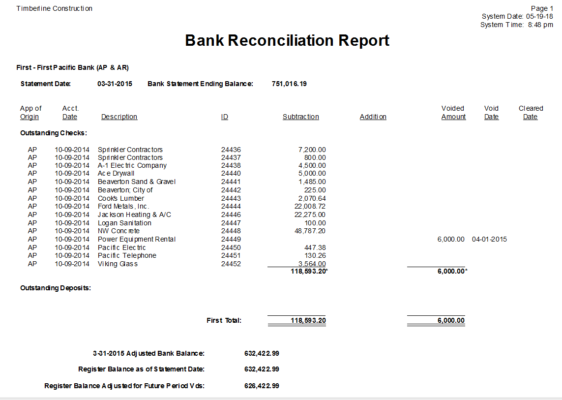 Bank Reconciliation Report