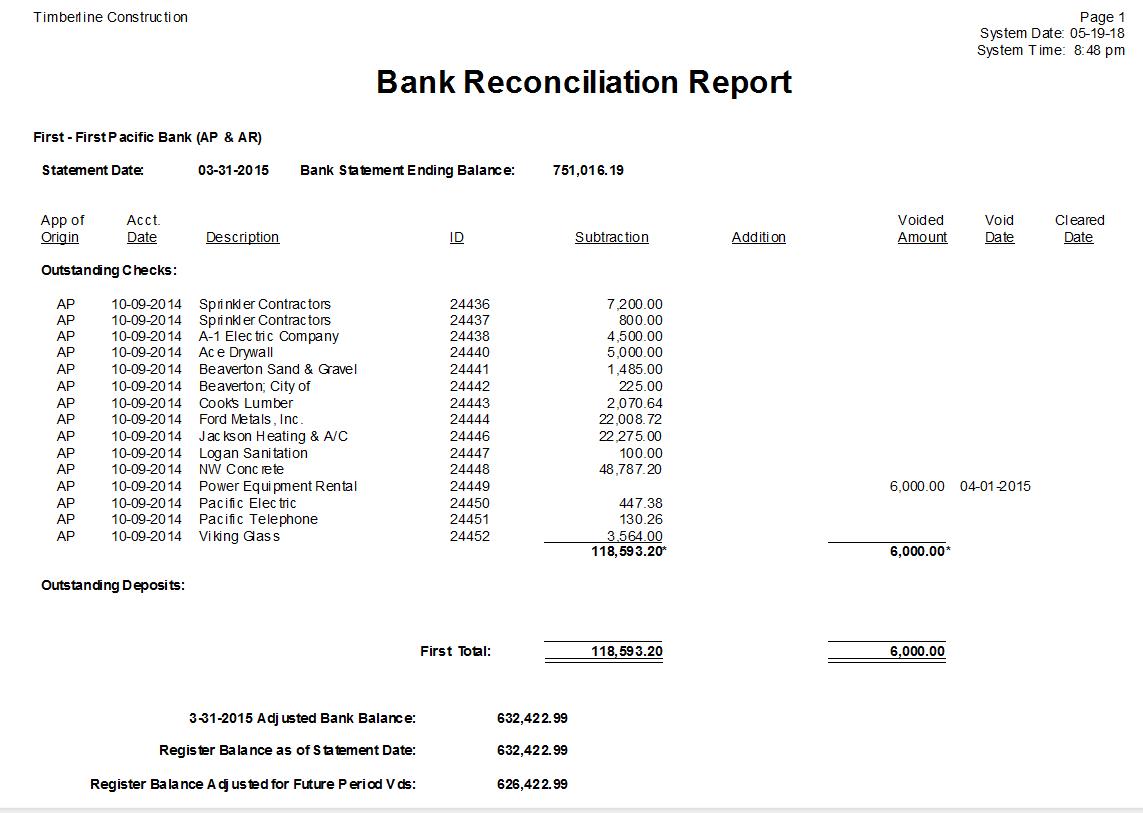 Bank Reconciliation Report