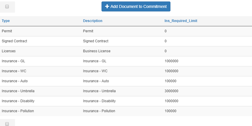add required compliance documents