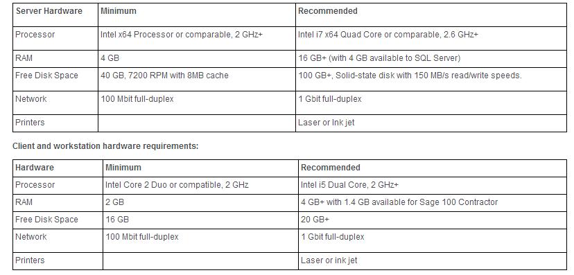 Sage 100 Contractor Server Requirements