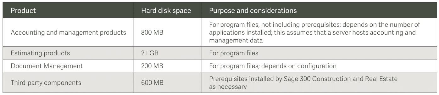 sage 300 construction workstation requirements 16.1
