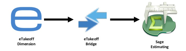 estimating bridge diagram