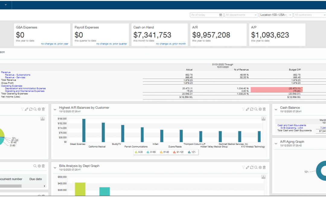 Leverage the Power of Dashboards through Sage Intacct