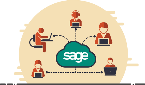 How Sage 300 CRE Works in the Cloud
