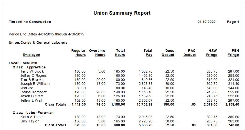 union payroll summary report